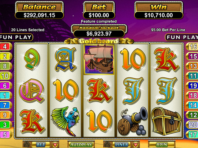 Goldbeard Slot for iOs Devices